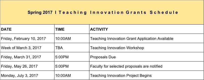 Innovation Grants