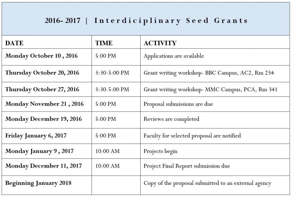 seed_gran_schedule