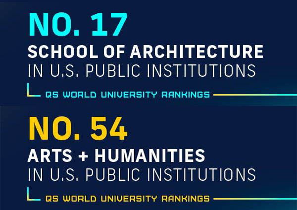 Blue back ground with the words: No. 17 School of Architecture in US Public Institutions. QS World University Rankings. And No. 54 Arts + Humanities in US Public Institutions. QS World University Rankings