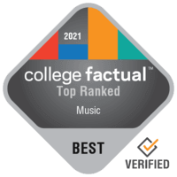 College Factual Top Ranked
